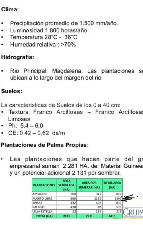 COD 181077 | FINCA LA GLORIA CESAR